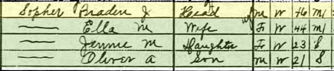 1910 Census Jennie Sopher