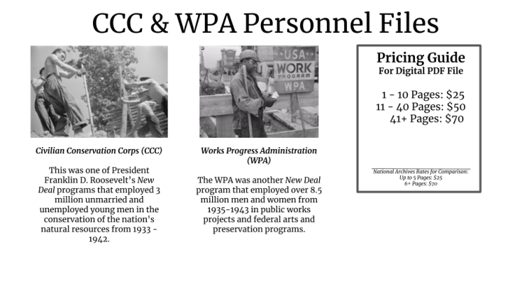 CCC & WPA Personnel Files